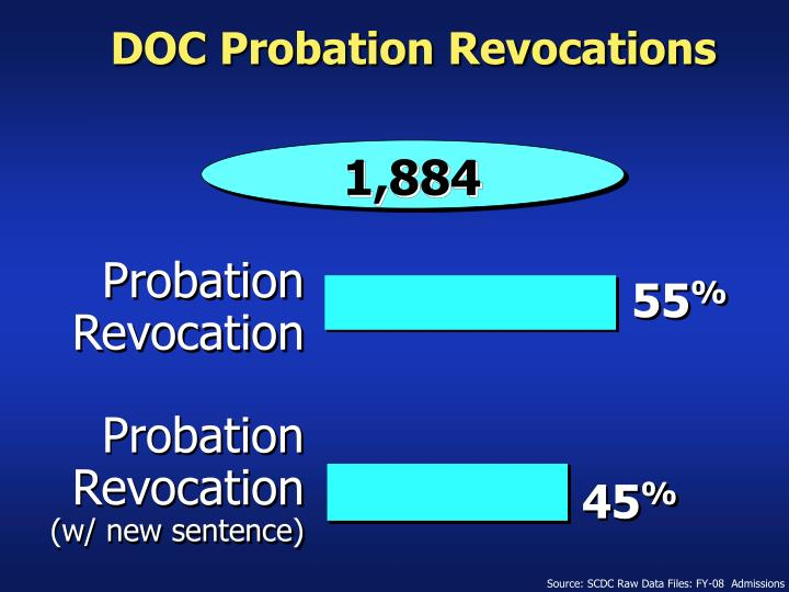DOC Probation Revocations