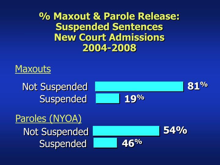 % Maxout & Parole Release: