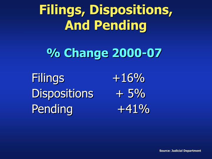 Filings, Dispositions,