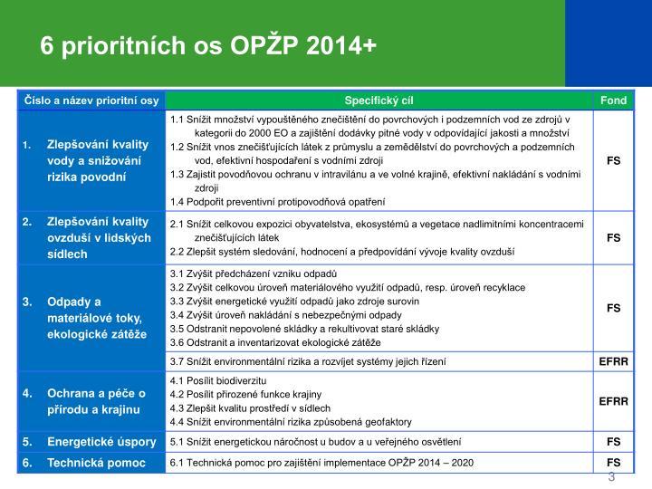 6 prioritních os OPŽP 2014+