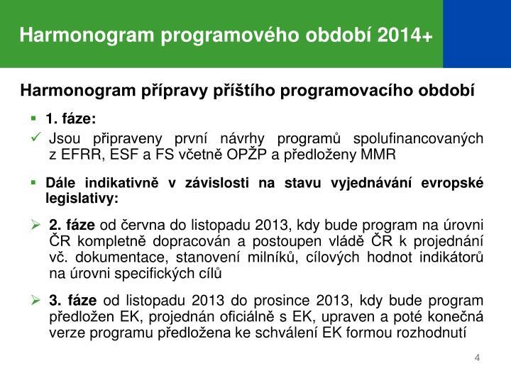 Harmonogram programového období 2014+