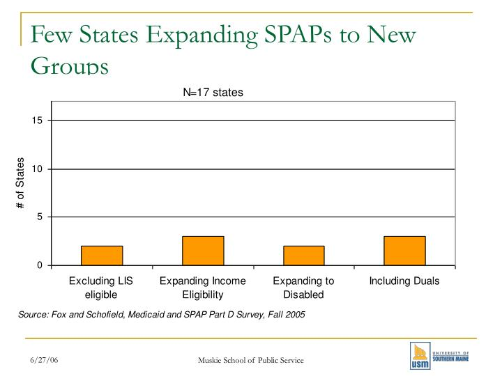 Few States Expanding SPAPs to New Groups
