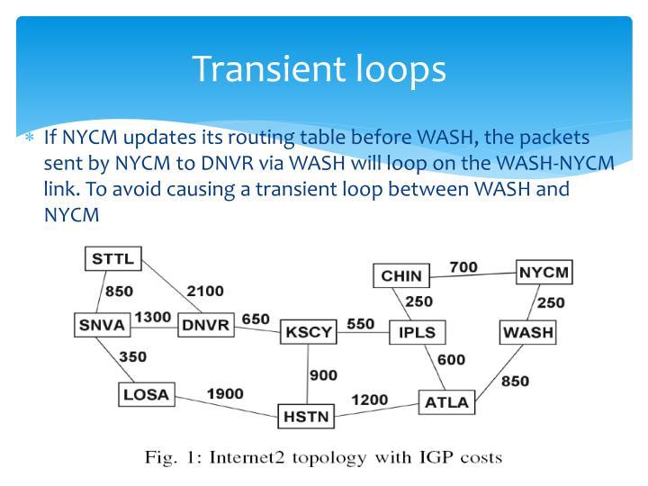 Transient loops
