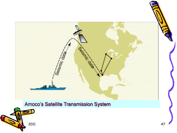 Amoco's Satellite Transmission System