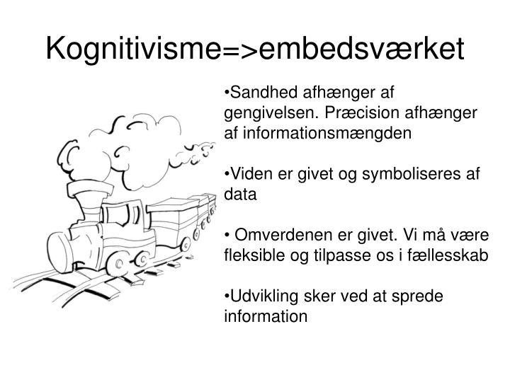 Kognitivisme=>embedsværket