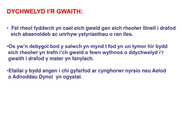 DYCHWELYD I'R GWAITH:
