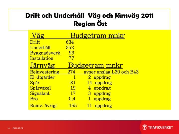 Drift och Underhåll  Väg och Järnväg 2011
