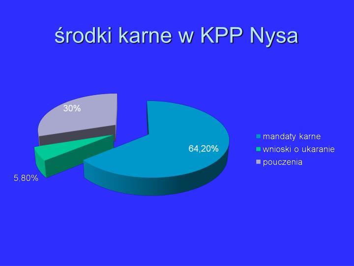 środki karne w KPP Nysa