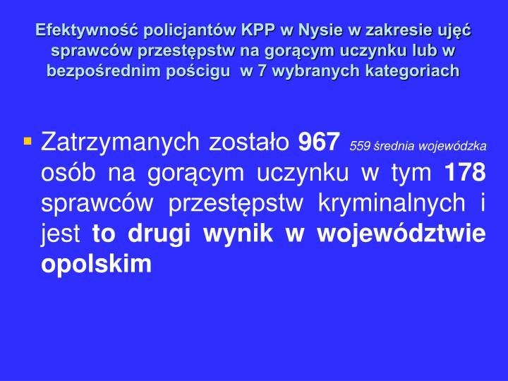 Efektywność policjantów KPP w Nysie w zakresie ujęć sprawców przestępstw na gorącym uczynku lub w bezpośrednim pościgu  w 7 wybranych kategoriach