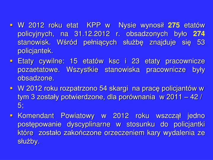 W 2012 roku etat  KPP w  Nysie wynosił