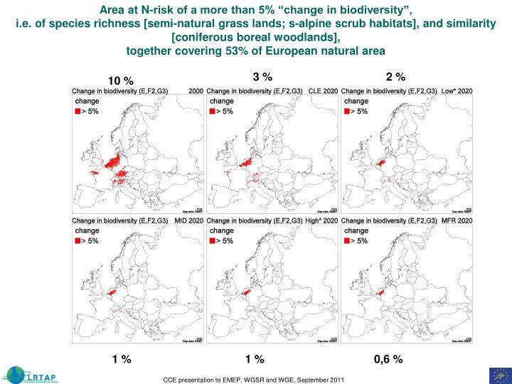 "Area at N-risk of a more than 5% ""change in biodiversity"","