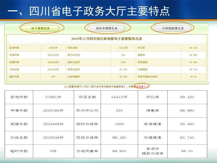 一、四川省电子政务大厅主要特点