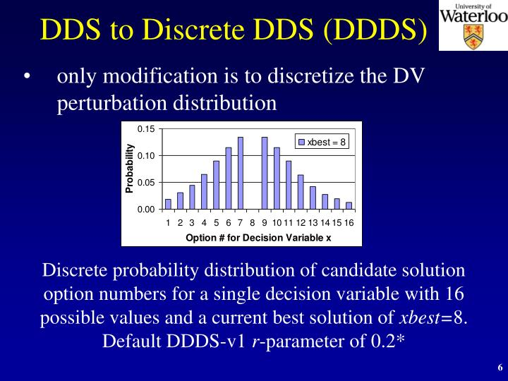 DDS to Discrete DDS (DDDS)