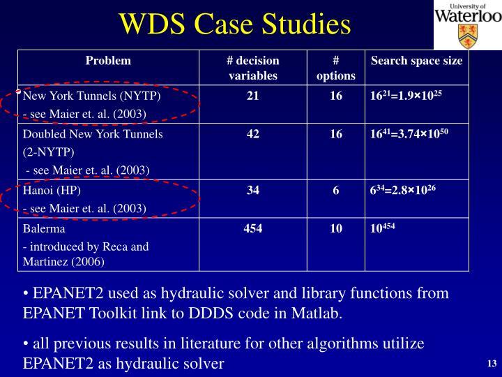 WDS Case Studies
