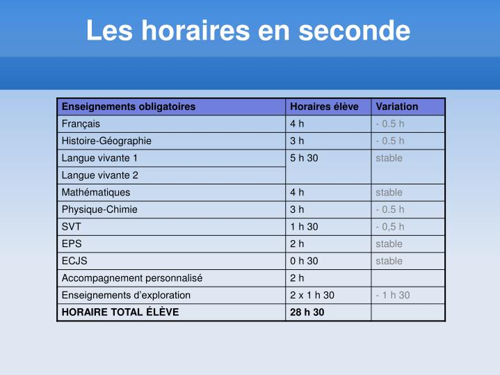 Les horaires en seconde