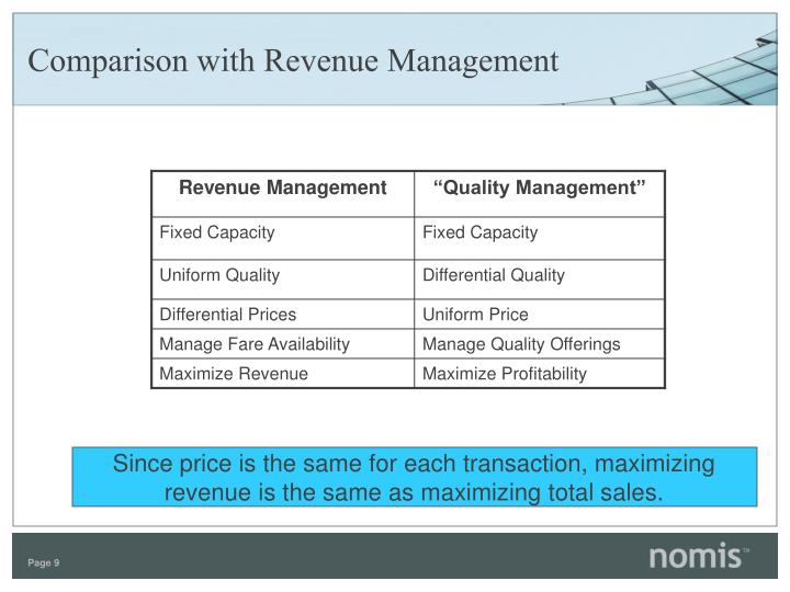 Comparison with Revenue Management