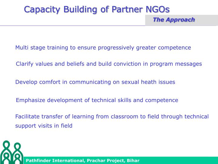Capacity Building of Partner NGOs