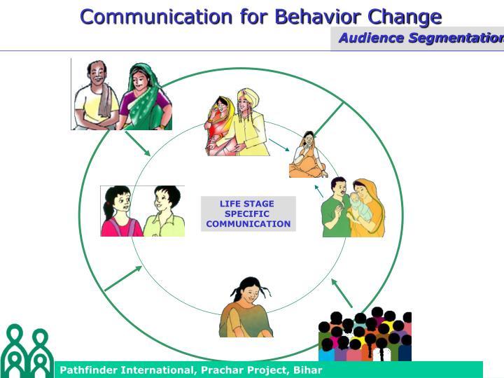 Communication for Behavior Change
