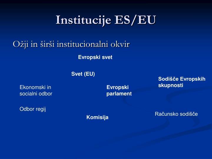 Institucije ES/EU