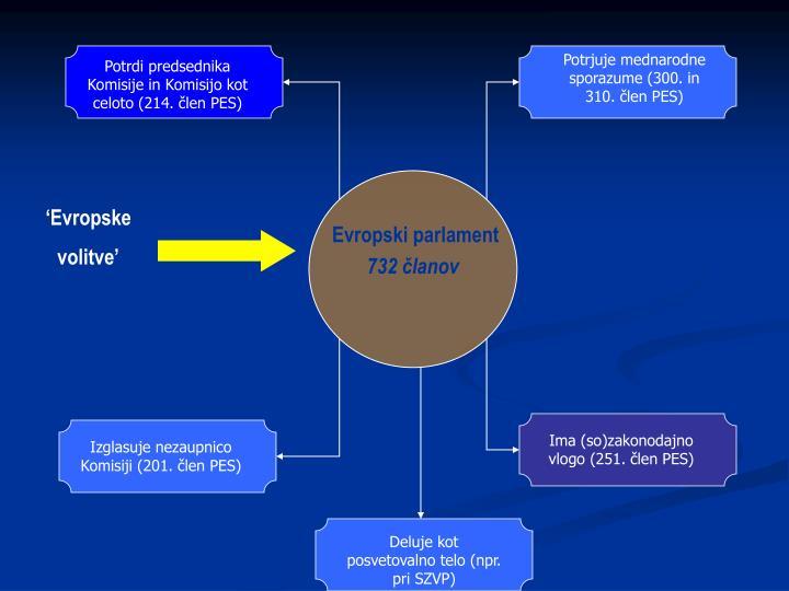 Potrjuje mednarodne sporazume (300. in 310. člen PES)