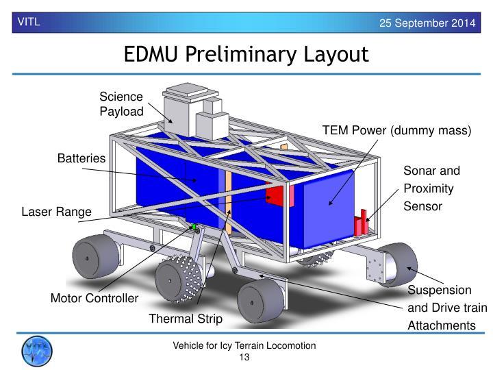 EDMU Preliminary Layout