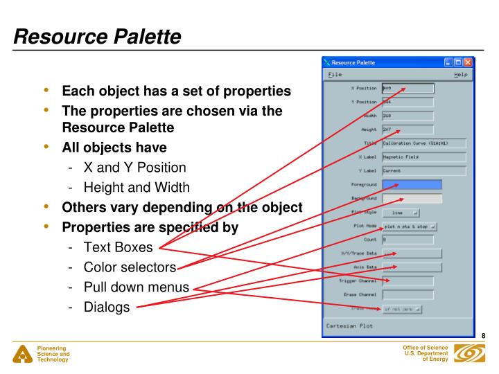 Resource Palette