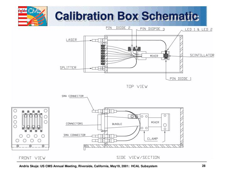 Calibration Box Schematic
