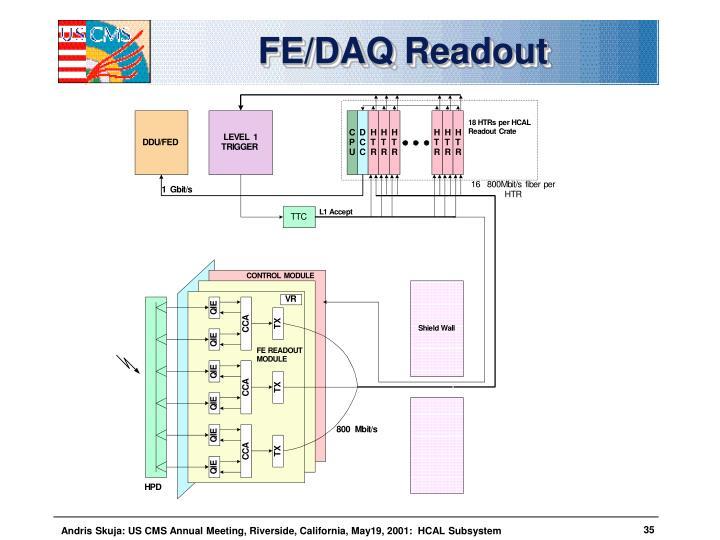 FE/DAQ Readout
