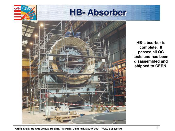 HB- Absorber