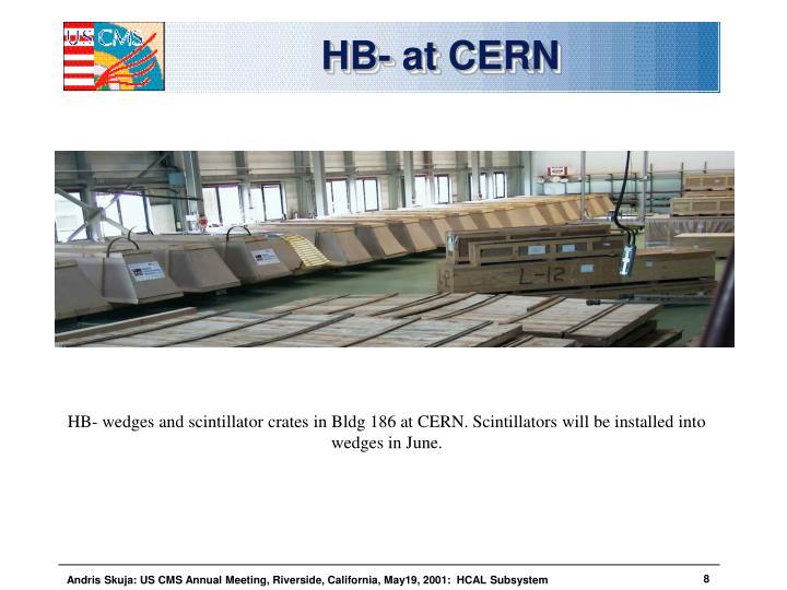 HB- at CERN