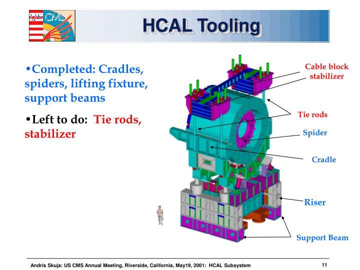 HCAL Tooling