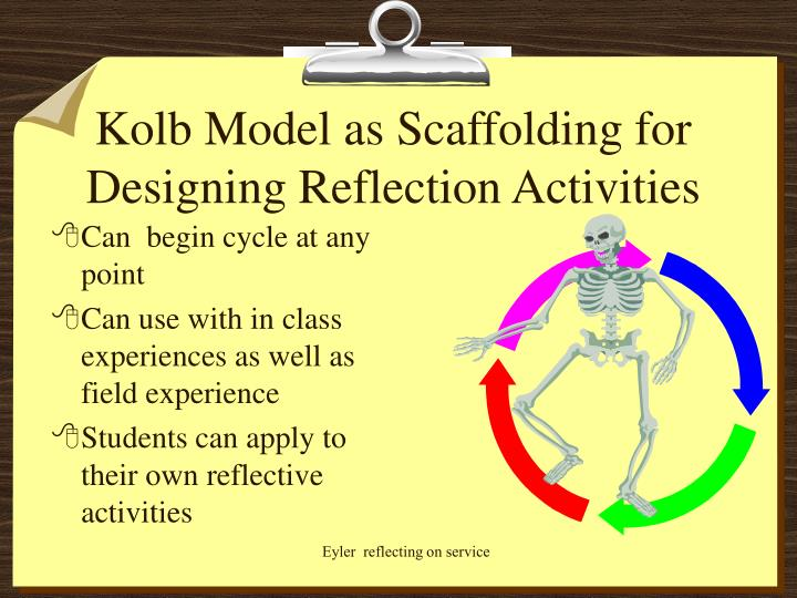 Kolb Model as Scaffolding for Designing Reflection Activities