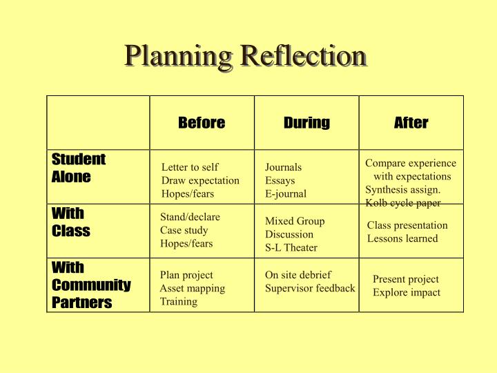 Planning Reflection
