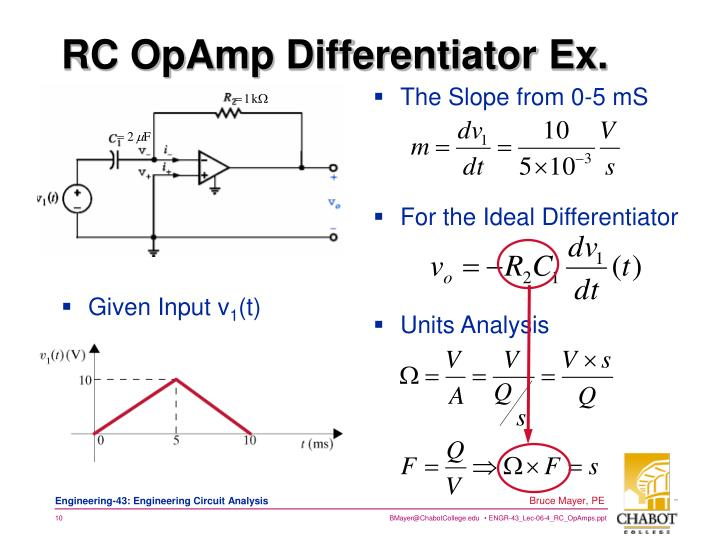 RC OpAmp Differentiator Ex.