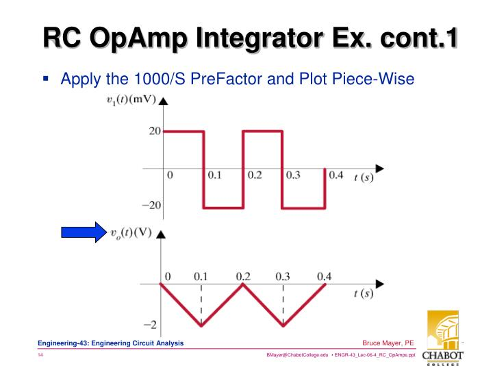 RC OpAmp Integrator Ex. cont.1
