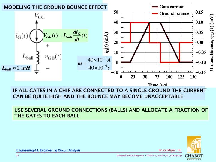 MODELING THE GROUND BOUNCE EFFECT
