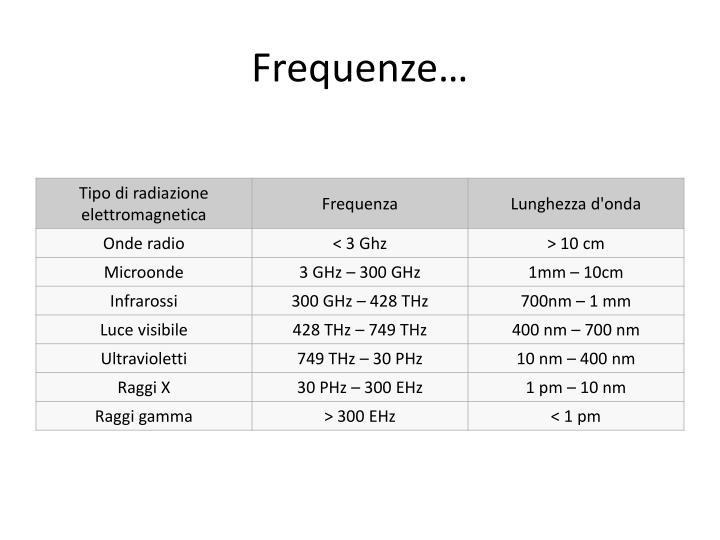 Frequenze…