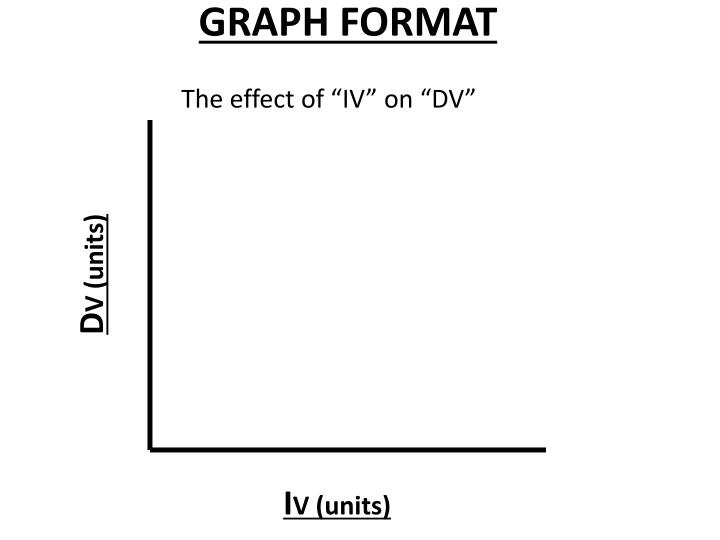GRAPH FORMAT