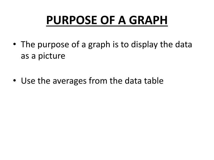 PURPOSE OF A GRAPH