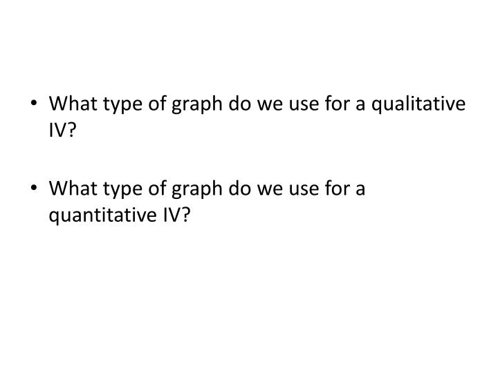 What type of graph do we use for a qualitative IV?