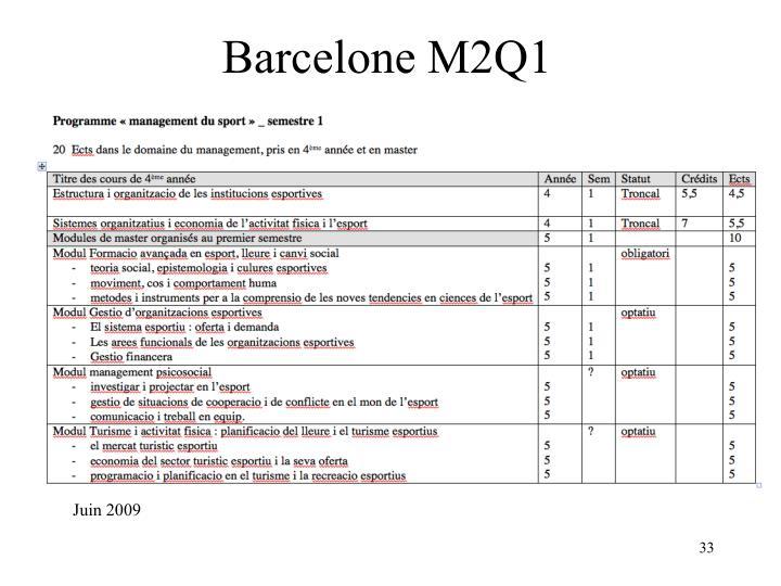 Barcelone M2Q1