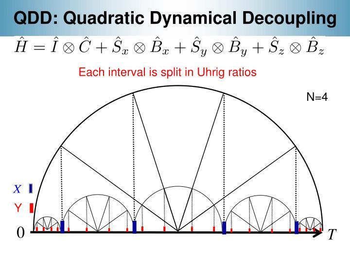 QDD: Quadratic Dynamical Decoupling