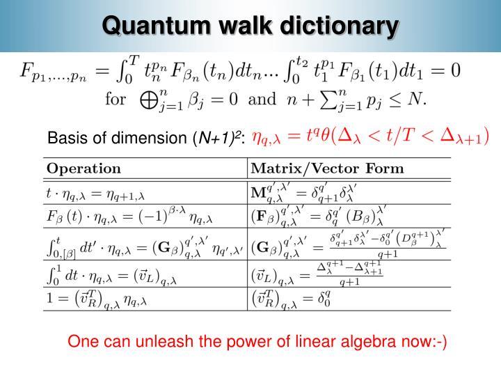 Quantum walk dictionary