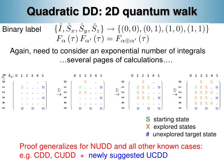 Quadratic DD: 2D quantum walk