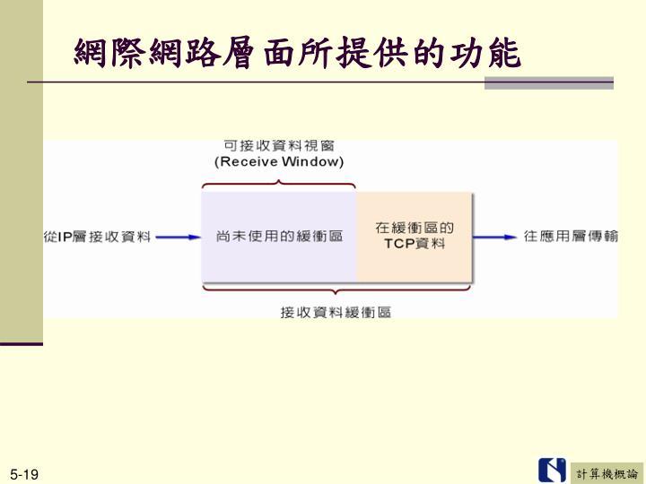 網際網路層面所提供的功能