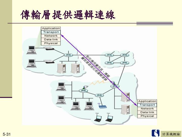 傳輸層提供邏輯連線