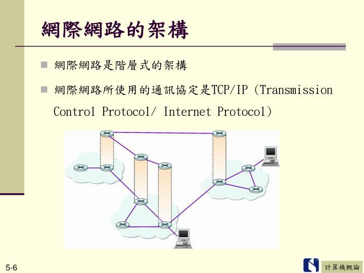 網際網路的架構