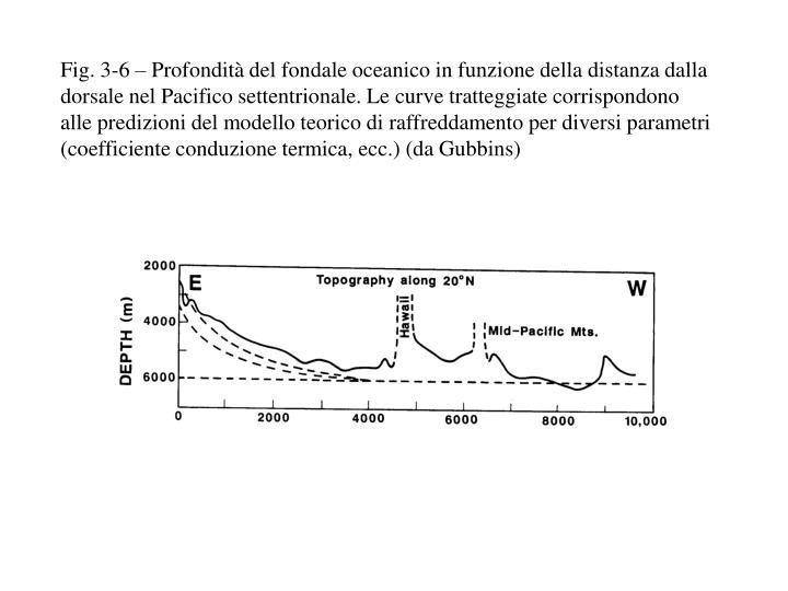 Fig. 3-6 – Profondità del fondale oceanico in funzione della distanza dalla dorsale nel Pacifico settentrionale. Le curve tratteggiate corrispondono alle predizioni del modello teorico di raffreddamento per diversi parametri (coefficiente conduzione termica, ecc.) (da Gubbins)