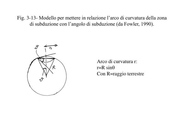 Fig. 3-13- Modello per mettere in relazione l'arco di curvatura della zona di subduzione con l'angolo di subduzione (da Fowler, 1990).