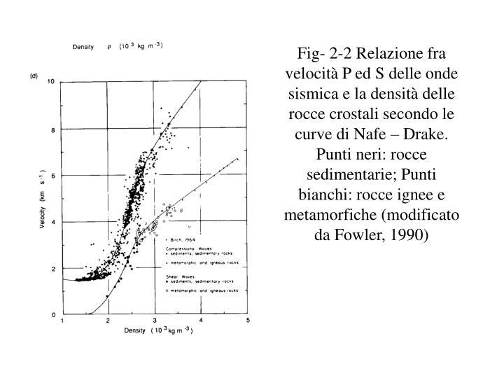 Fig- 2-2 Relazione fra velocità P ed S delle onde sismica e la densità delle rocce crostali secondo le curve di Nafe – Drake. Punti neri: rocce sedimentarie; Punti bianchi: rocce ignee e metamorfiche (modificato da Fowler, 1990)